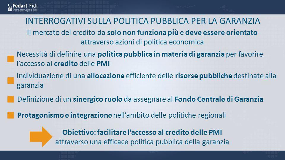 INTERROGATIVI SULLA POLITICA PUBBLICA PER LA GARANZIA