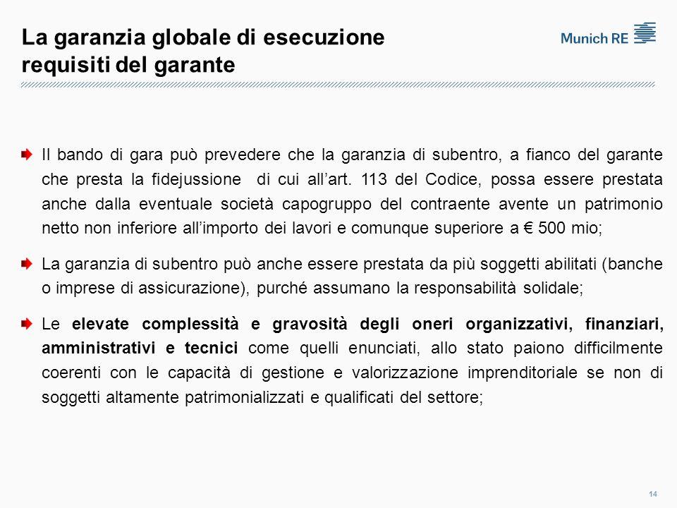 La garanzia globale di esecuzione requisiti del garante