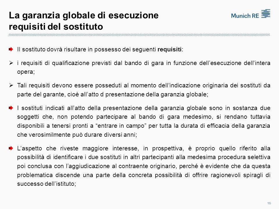 La garanzia globale di esecuzione requisiti del sostituto