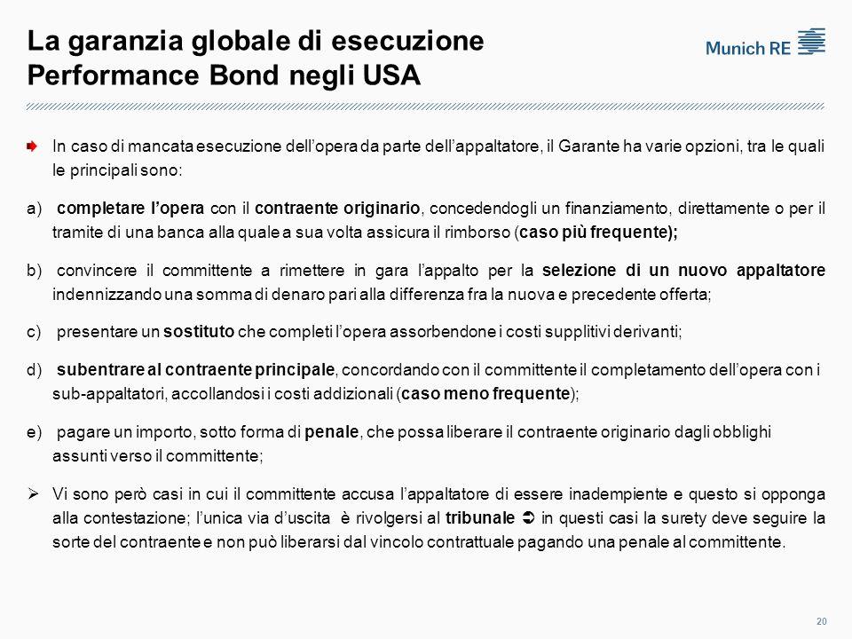 La garanzia globale di esecuzione Performance Bond negli USA