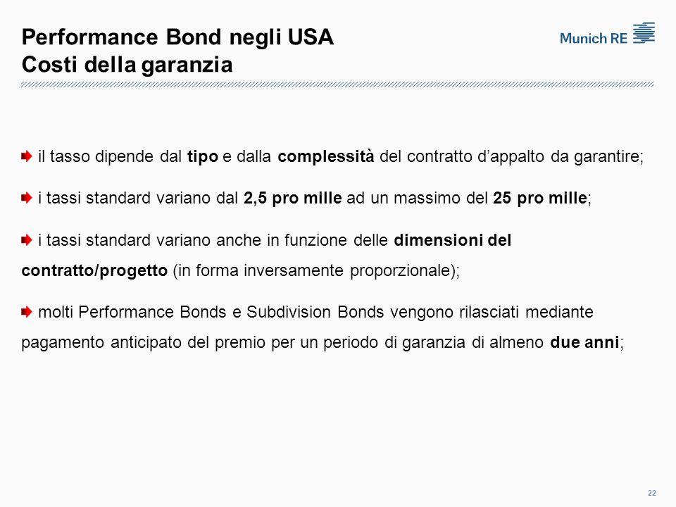 Performance Bond negli USA Costi della garanzia
