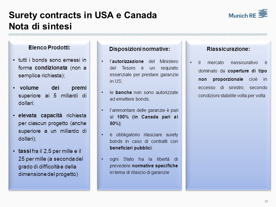 Surety contracts in USA e Canada Nota di sintesi