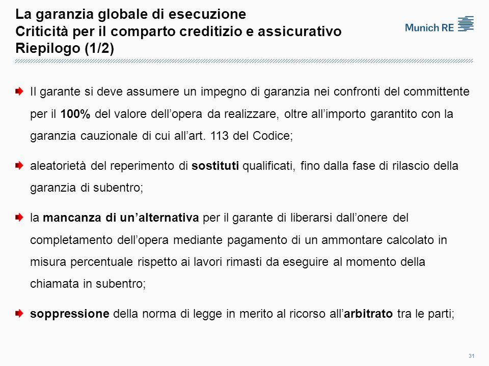 La garanzia globale di esecuzione Criticità per il comparto creditizio e assicurativo Riepilogo (1/2)