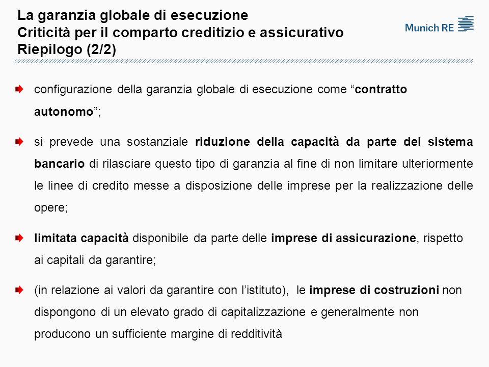 La garanzia globale di esecuzione Criticità per il comparto creditizio e assicurativo Riepilogo (2/2)