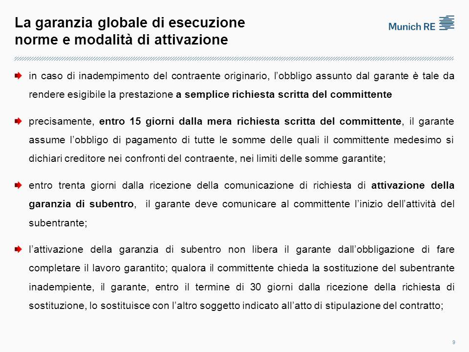 La garanzia globale di esecuzione norme e modalità di attivazione