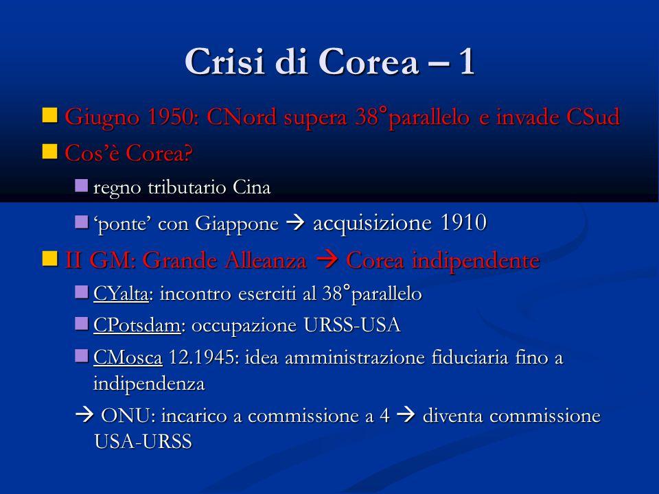 Crisi di Corea – 1 Giugno 1950: CNord supera 38°parallelo e invade CSud. Cos'è Corea regno tributario Cina.