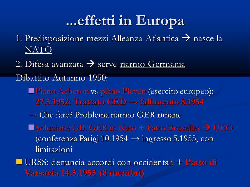 ...effetti in Europa 1. Predisposizione mezzi Alleanza Atlantica  nasce la NATO. 2. Difesa avanzata  serve riarmo Germania.
