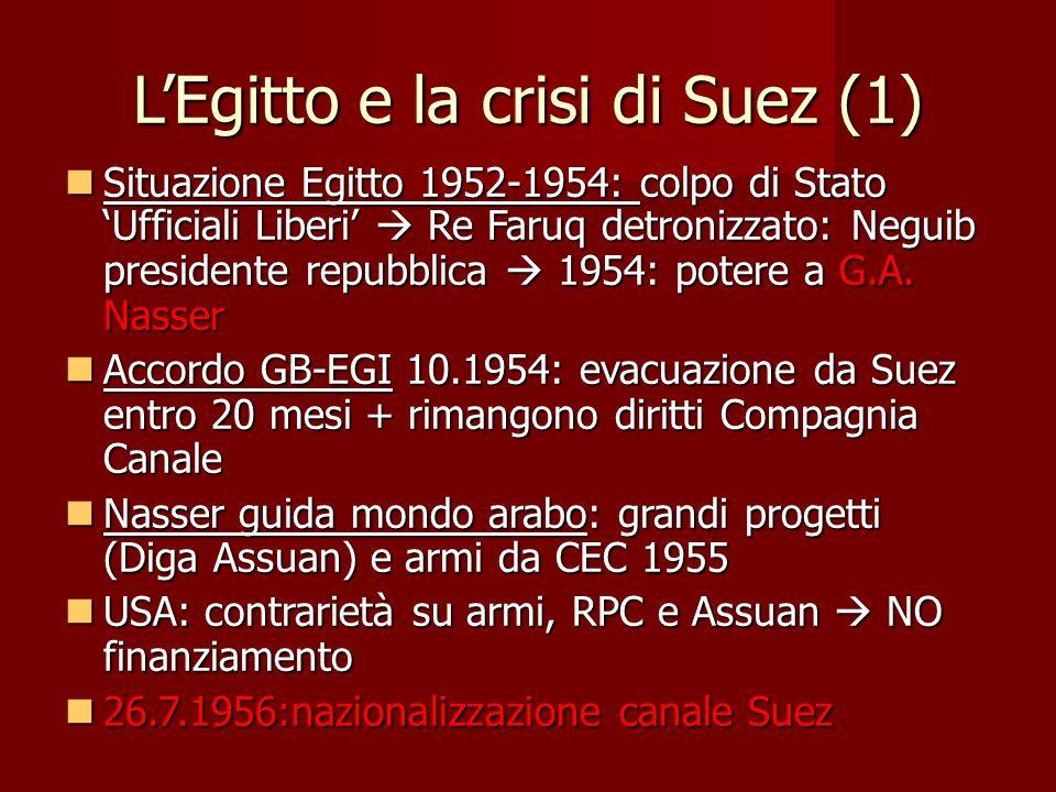 L'Egitto e la crisi di Suez (1)