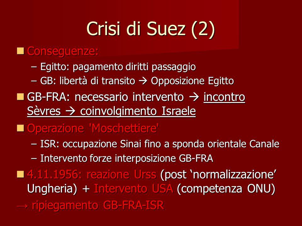 Crisi di Suez (2) Conseguenze: