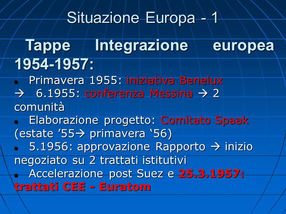 Tappe Integrazione europea 1954-1957: