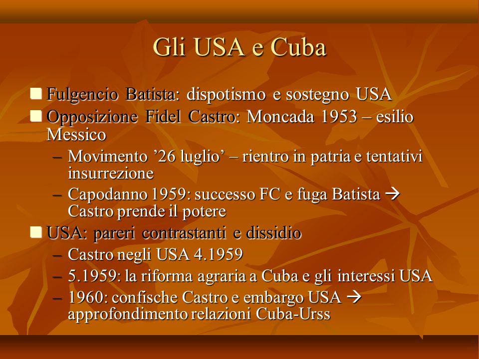 Gli USA e Cuba Fulgencio Batista: dispotismo e sostegno USA
