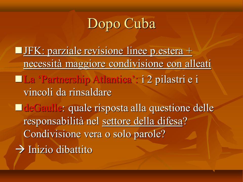 Dopo Cuba JFK: parziale revisione linee p.estera + necessità maggiore condivisione con alleati.