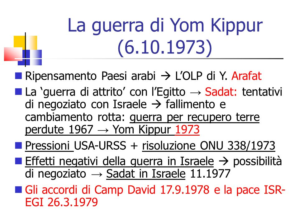 La guerra di Yom Kippur (6.10.1973)