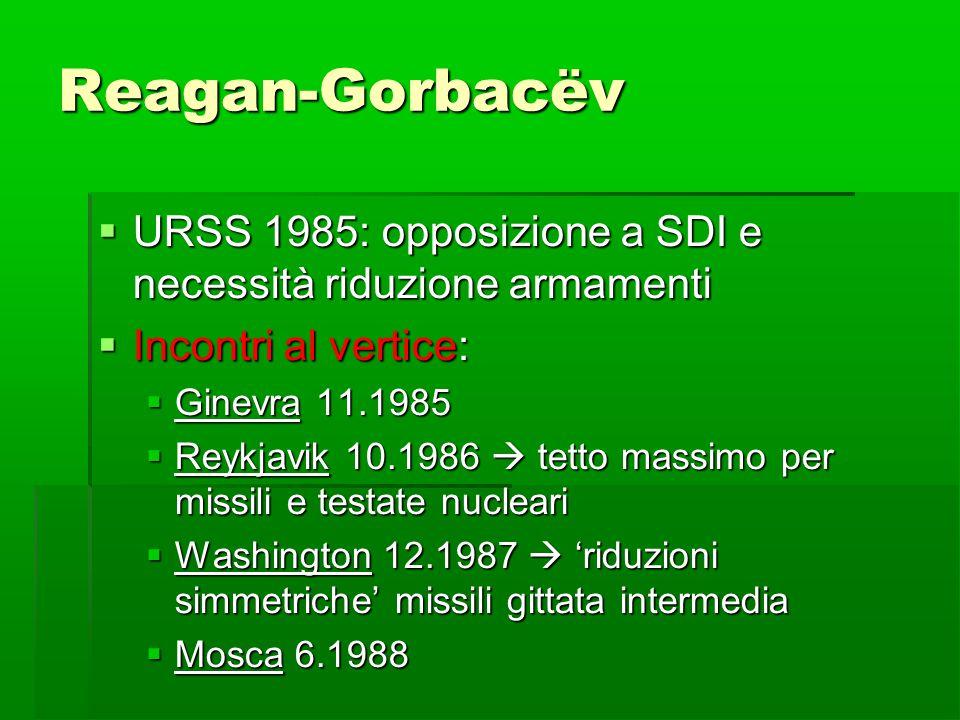 Reagan-Gorbacëv URSS 1985: opposizione a SDI e necessità riduzione armamenti. Incontri al vertice: