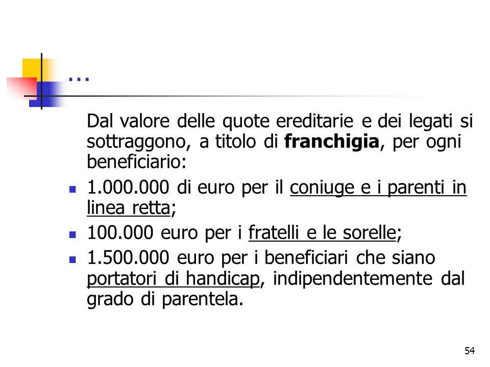 … Dal valore delle quote ereditarie e dei legati si sottraggono, a titolo di franchigia, per ogni beneficiario: