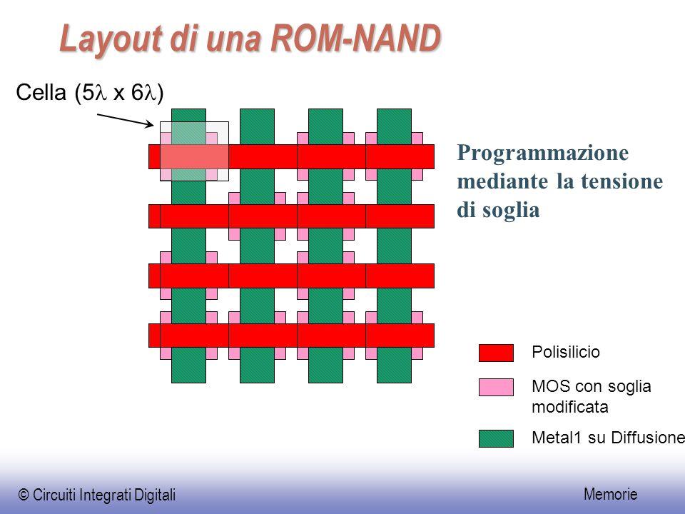 Layout di una ROM-NAND Programmazione mediante la tensione di soglia