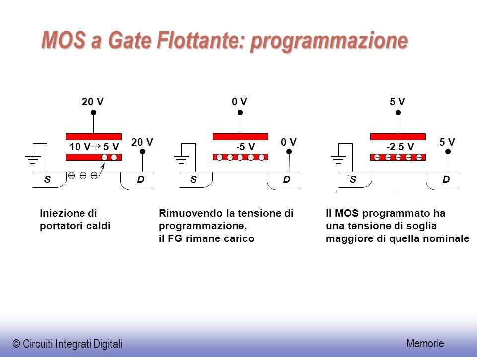 MOS a Gate Flottante: programmazione