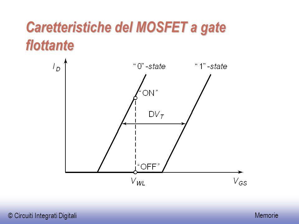 Caretteristiche del MOSFET a gate flottante