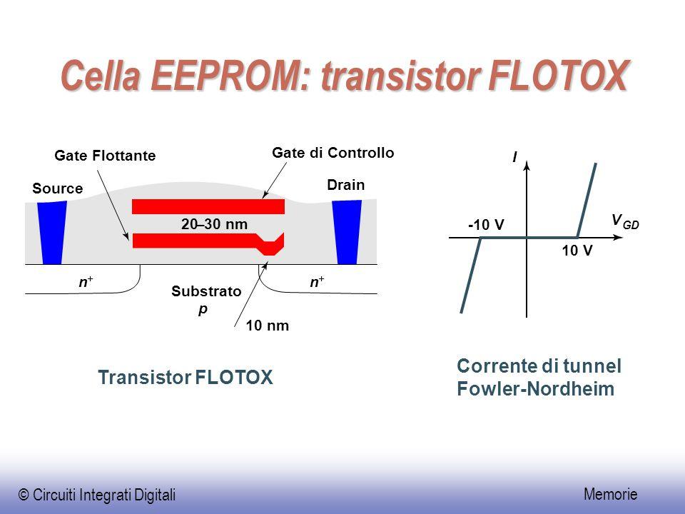 Cella EEPROM: transistor FLOTOX