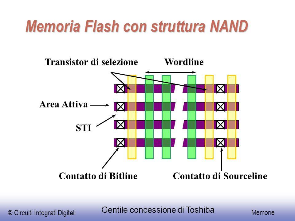 Memoria Flash con struttura NAND