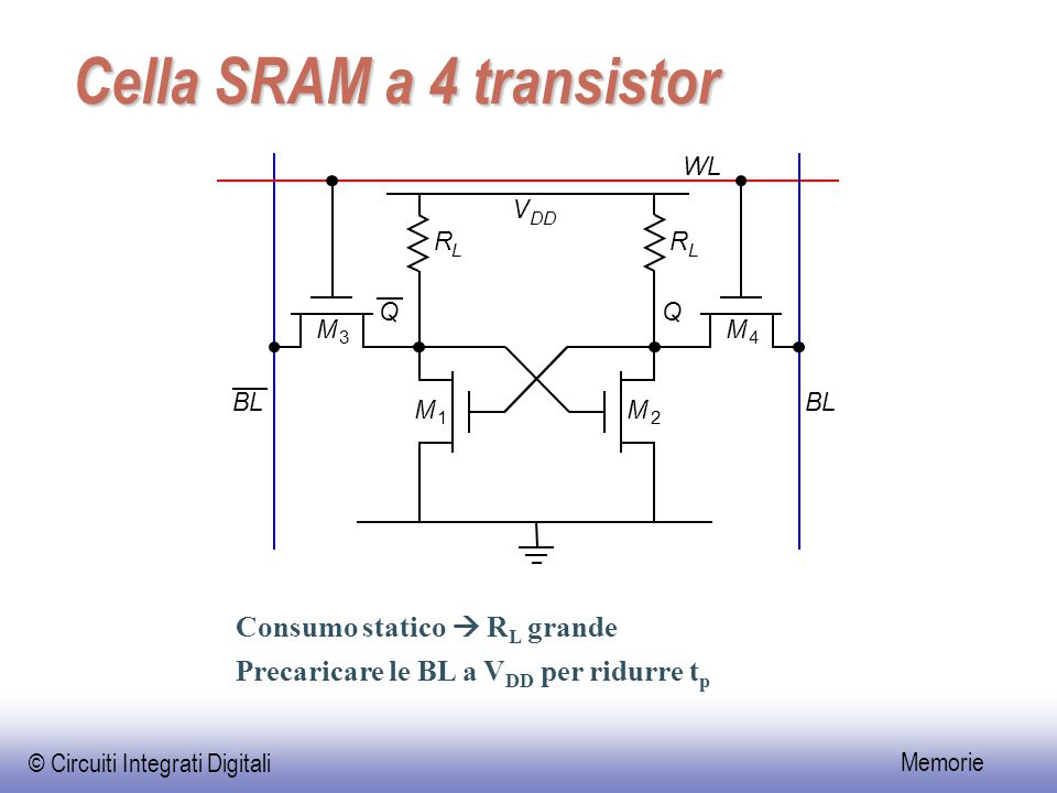 Cella SRAM a 4 transistor