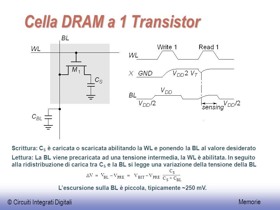 Cella DRAM a 1 Transistor