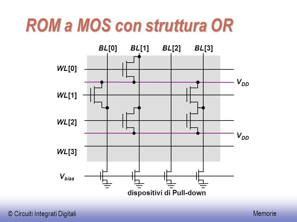 ROM a MOS con struttura OR