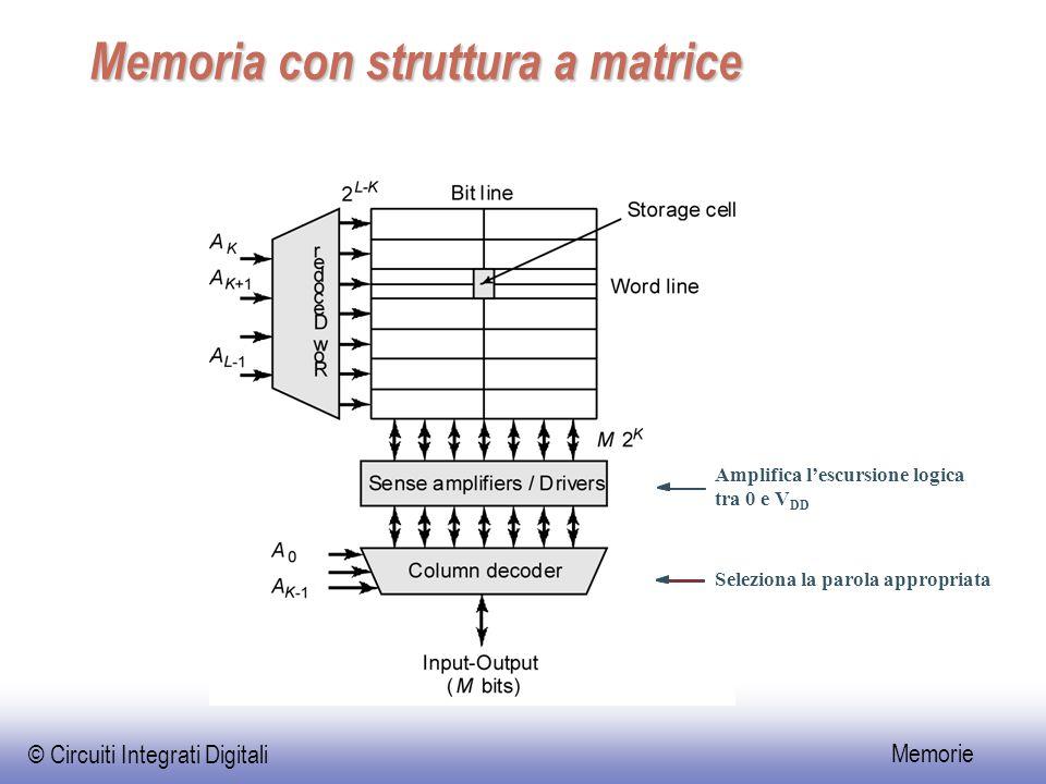 Memoria con struttura a matrice