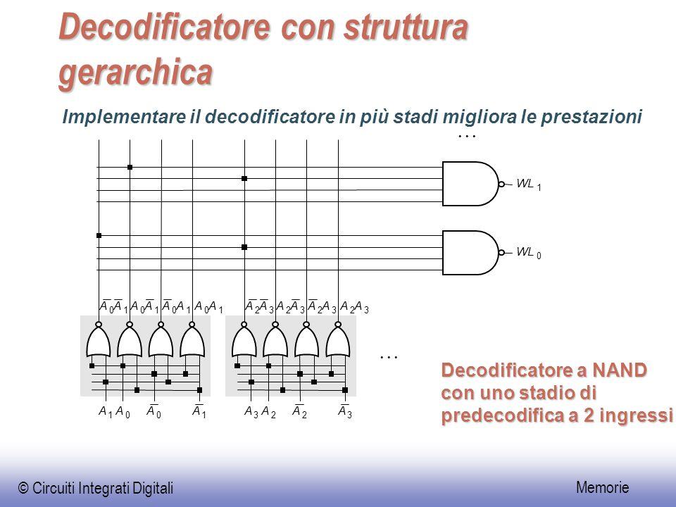 Decodificatore con struttura gerarchica