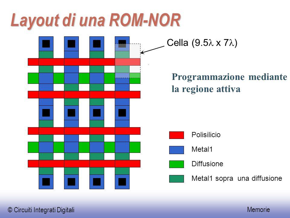 Layout di una ROM-NOR Programmazione mediante la regione attiva