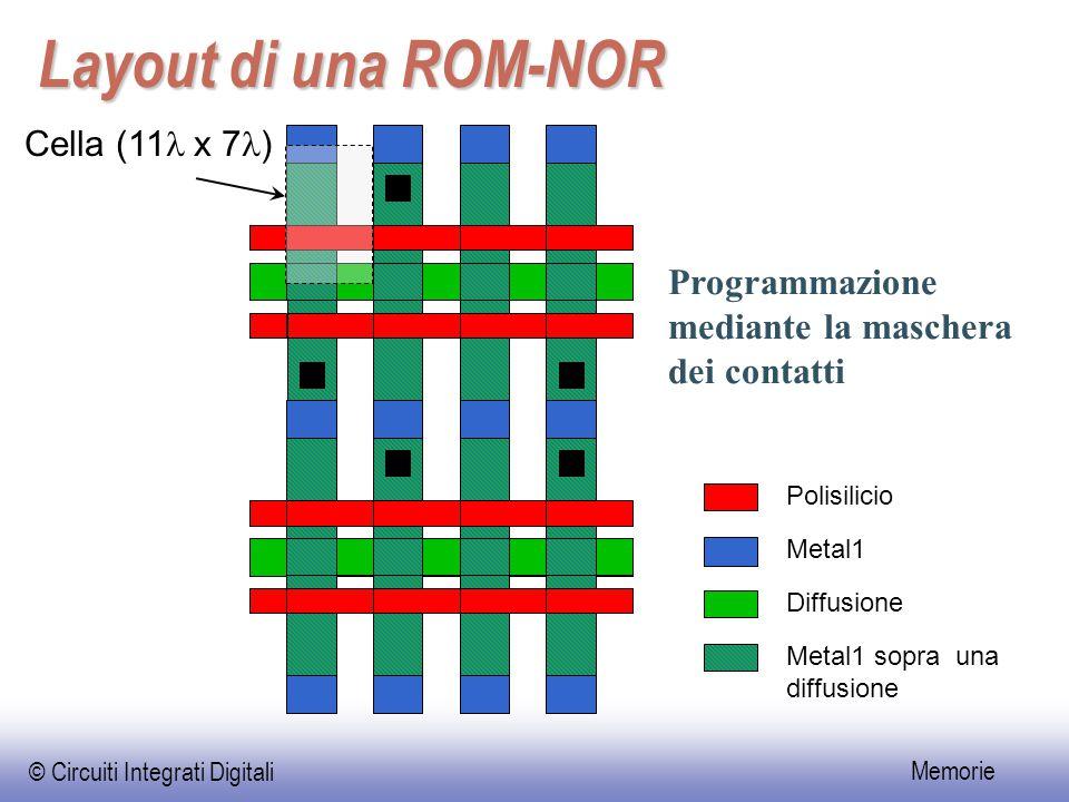Layout di una ROM-NOR Programmazione mediante la maschera dei contatti