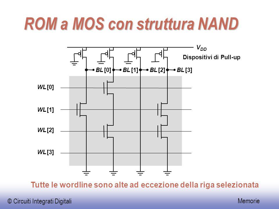 ROM a MOS con struttura NAND