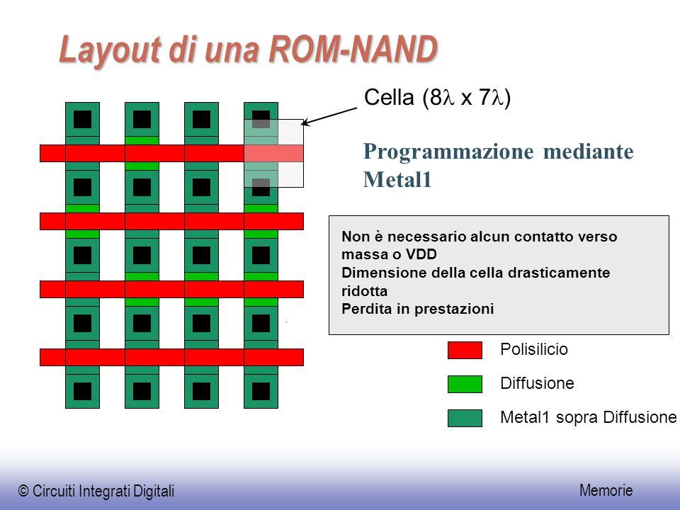 Layout di una ROM-NAND Programmazione mediante Metal1 Cella (8l x 7l)