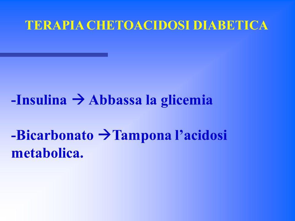 TERAPIA CHETOACIDOSI DIABETICA