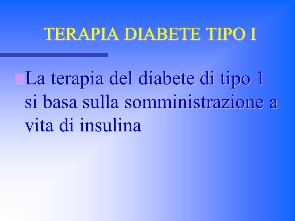 TERAPIA DIABETE TIPO I La terapia del diabete di tipo 1 si basa sulla somministrazione a vita di insulina.