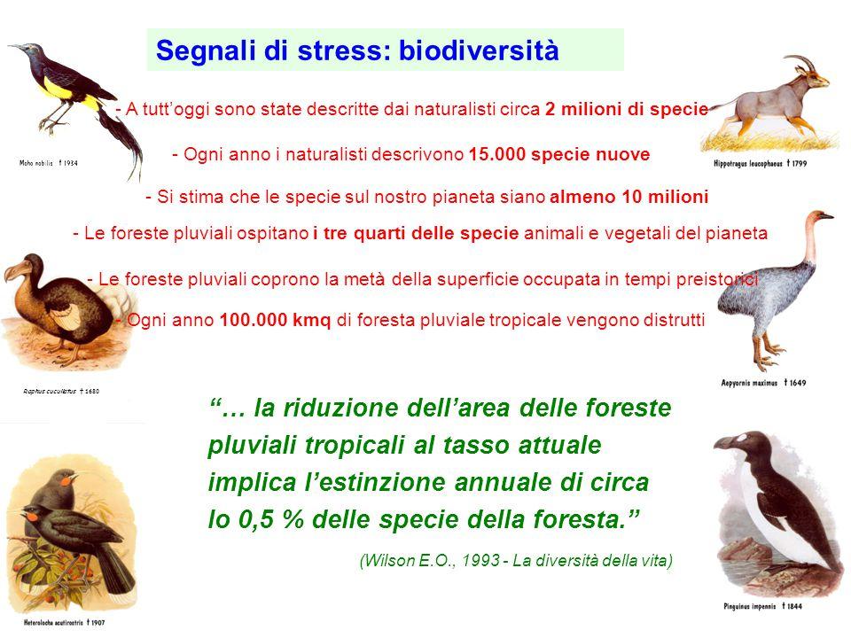Segnali di stress: biodiversità