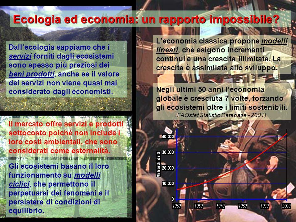 Ecologia ed economia: un rapporto impossibile