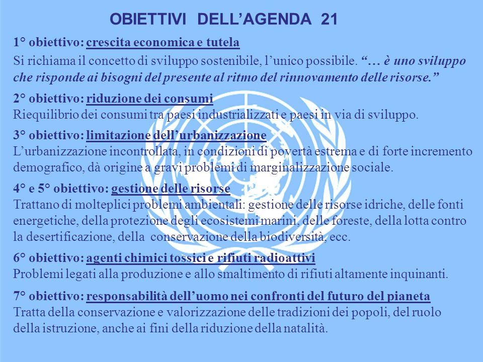 OBIETTIVI DELL'AGENDA 21