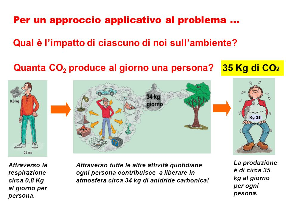 Per un approccio applicativo al problema …