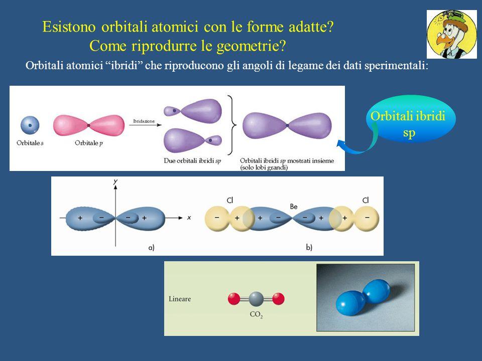 Esistono orbitali atomici con le forme adatte