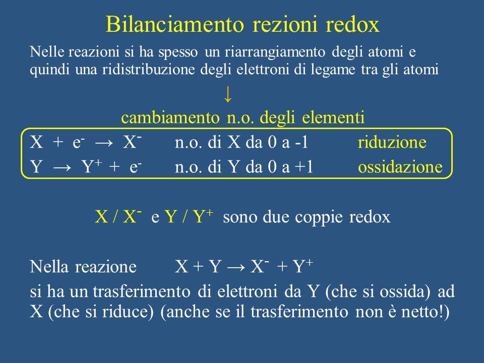Bilanciamento rezioni redox