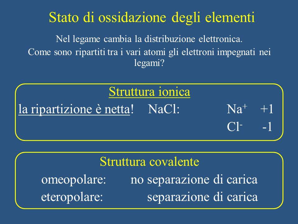 Stato di ossidazione degli elementi