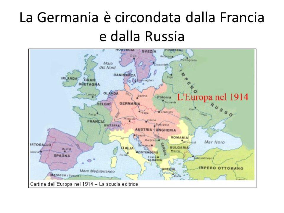 La Germania è circondata dalla Francia e dalla Russia