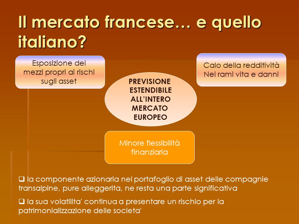 Il mercato francese… e quello italiano