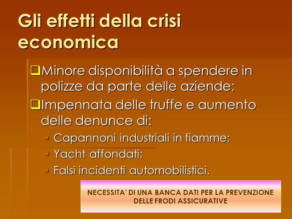 Gli effetti della crisi economica