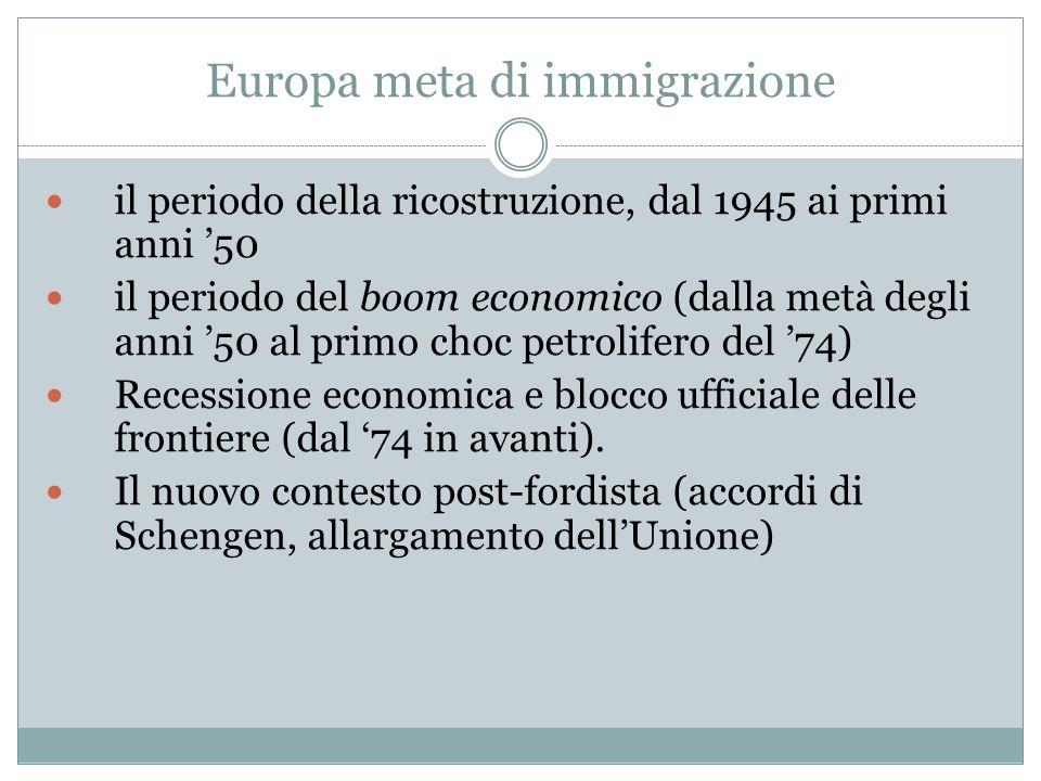 Europa meta di immigrazione