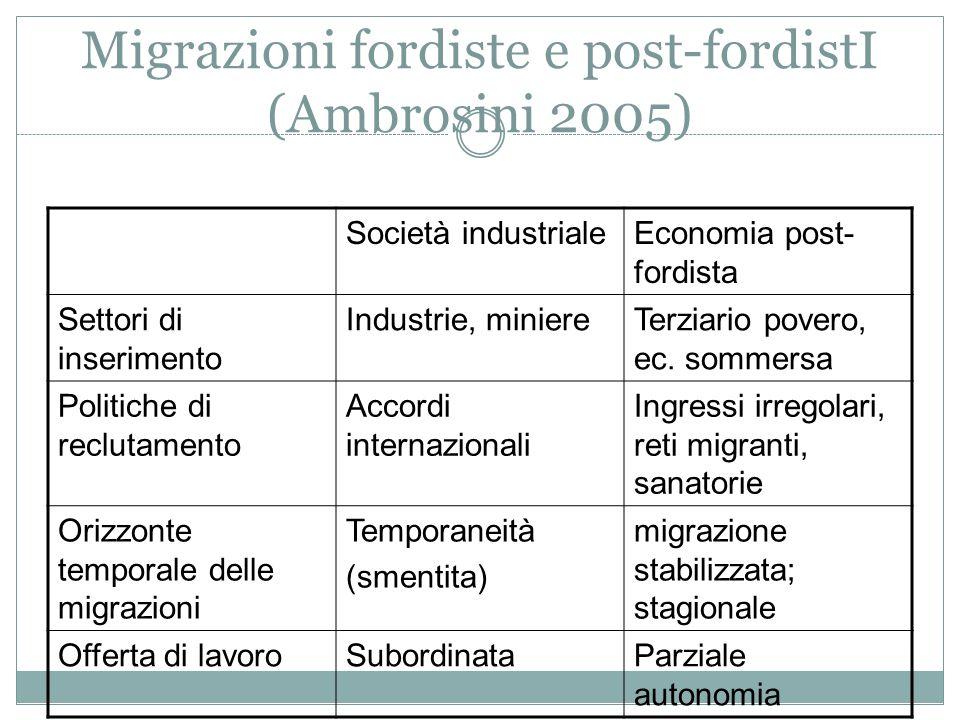 Migrazioni fordiste e post-fordistI (Ambrosini 2005)