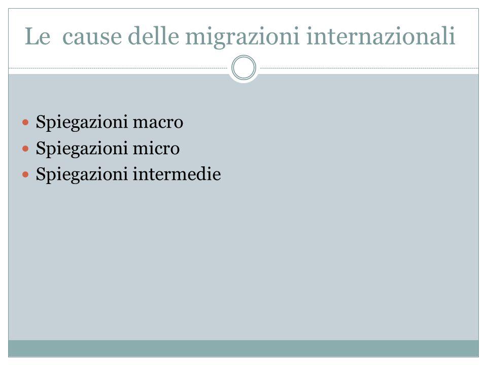 Le cause delle migrazioni internazionali