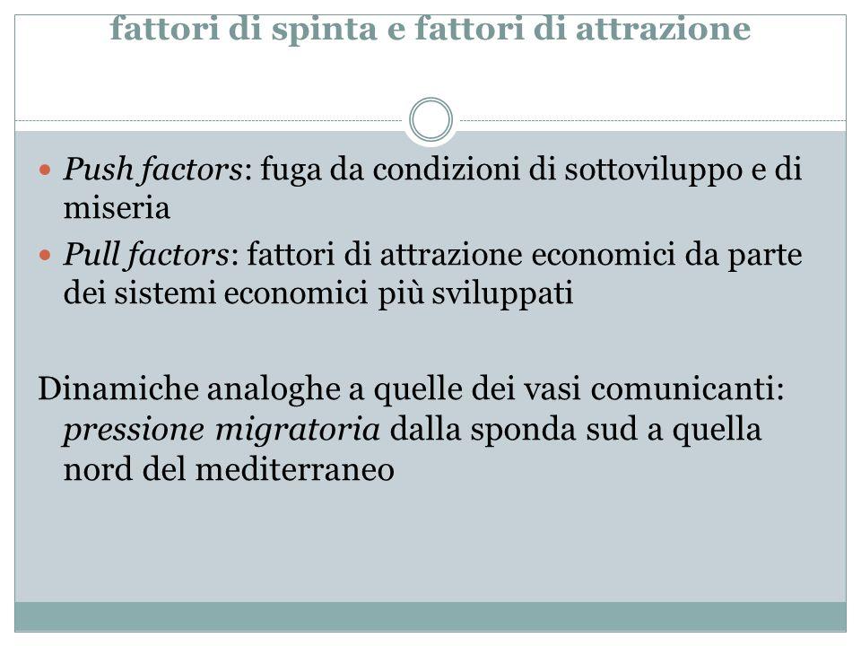 fattori di spinta e fattori di attrazione