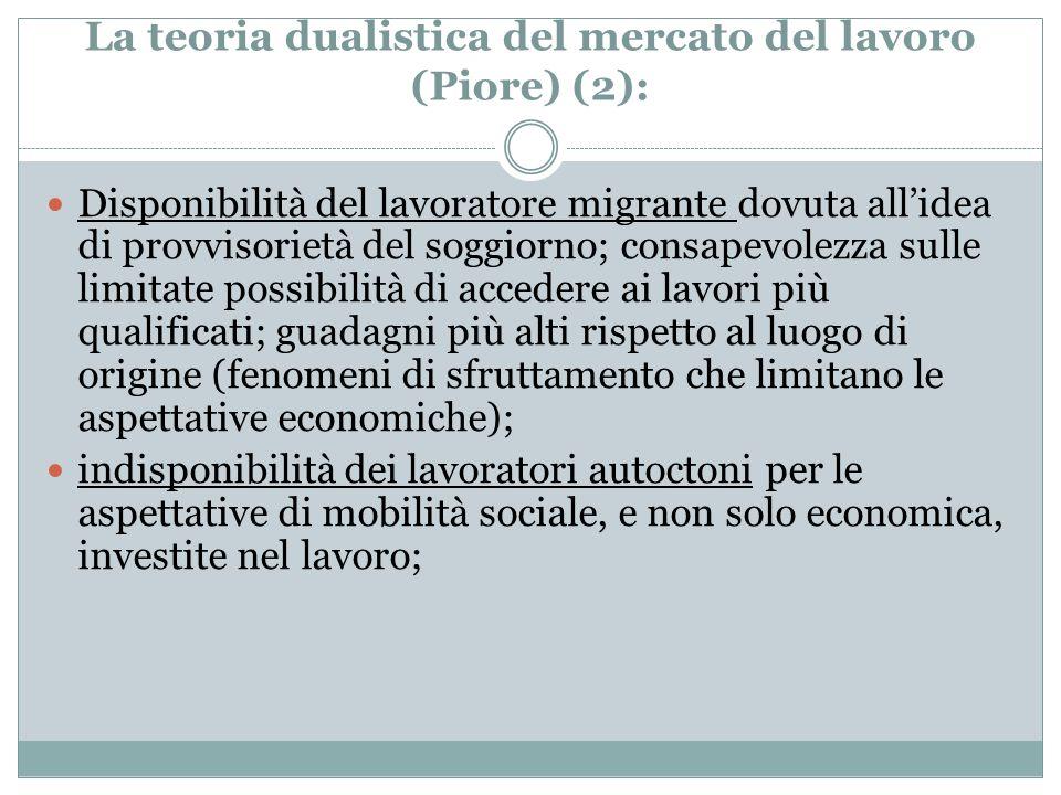La teoria dualistica del mercato del lavoro (Piore) (2):